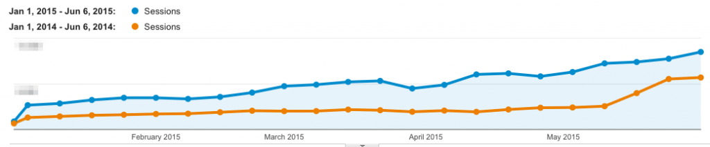 Audience_Overview_Google_Analytics